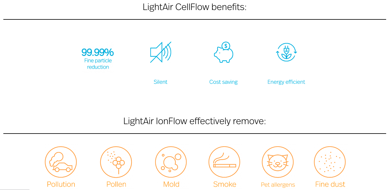 lightair cellflow benefits