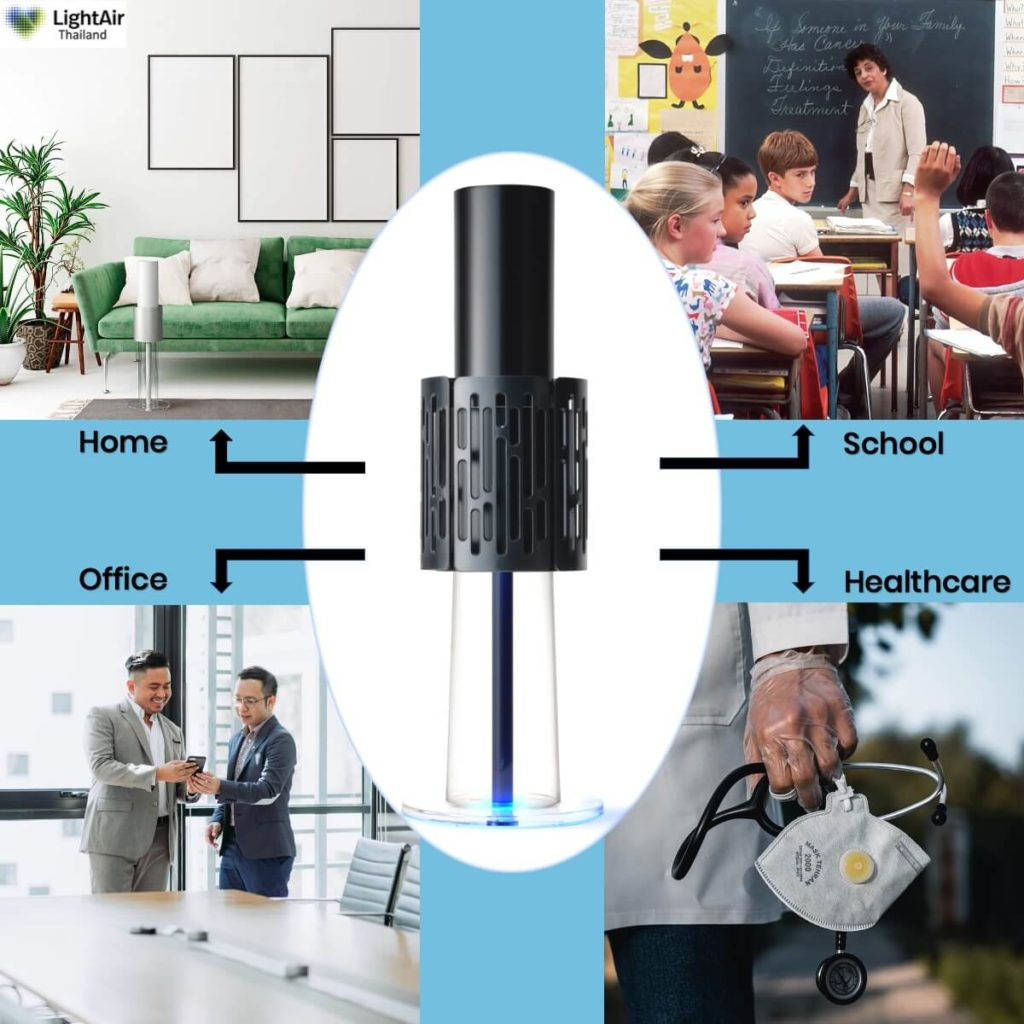 Ionflow the best air purifiers for Home schools offices and hospitals
