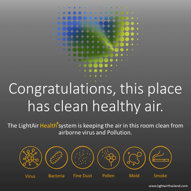 Poster showing how IonFlow gives the cleanest Air