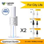 IonFlow Evolution Apartment Kit- 2 Units – Clean Air For 100 m2